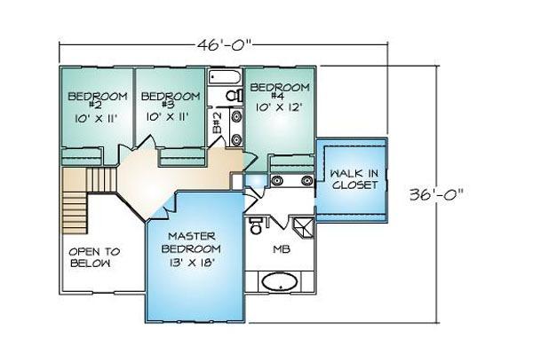 PMHI Scottsdale second floor plan with 4 bedrooms